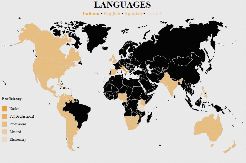 lingua2